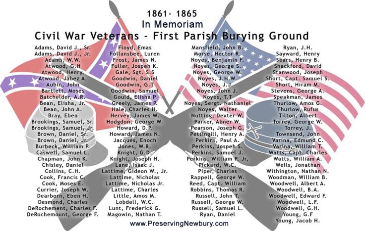 civil war pn