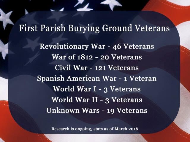 fpbg-veterans